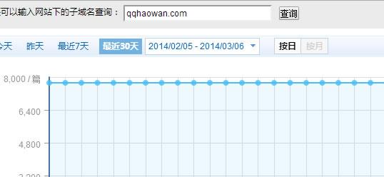 QQ好玩网百度索引